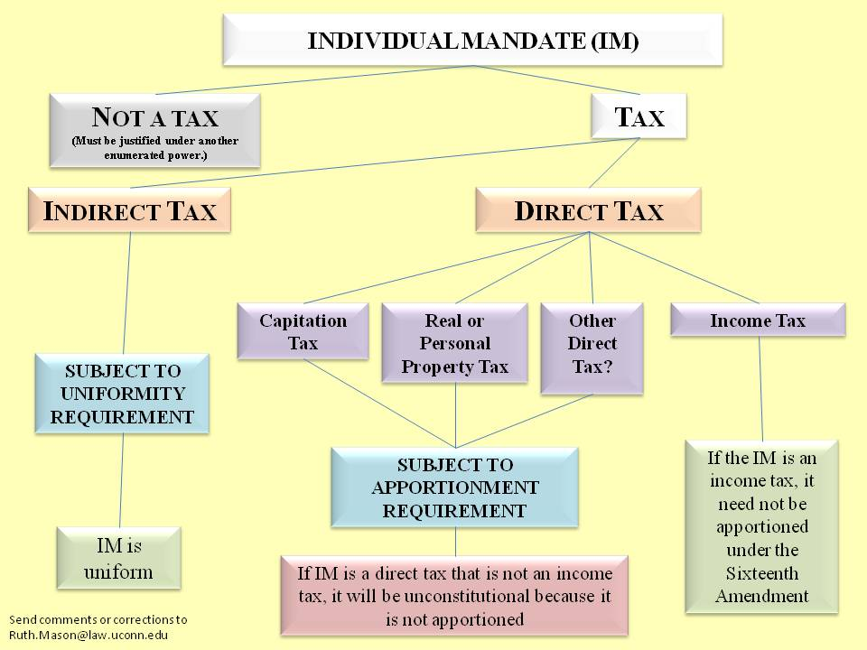 Tax   Archives